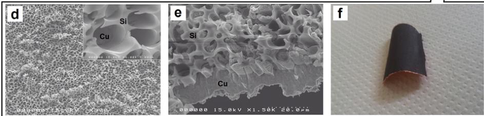 Macroporous silicon eletrodes for Li-ion microbatteries