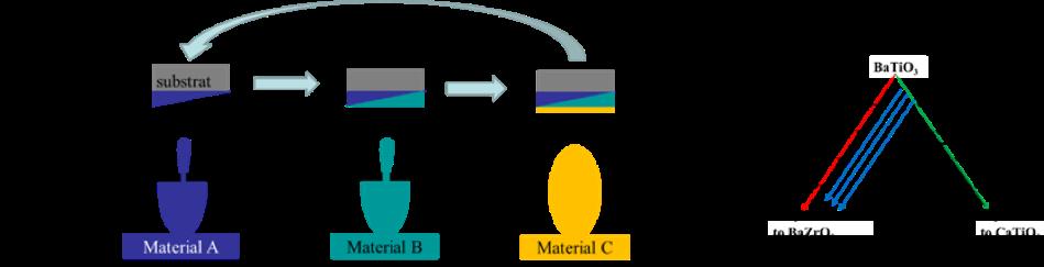 oxides OR1 image 1