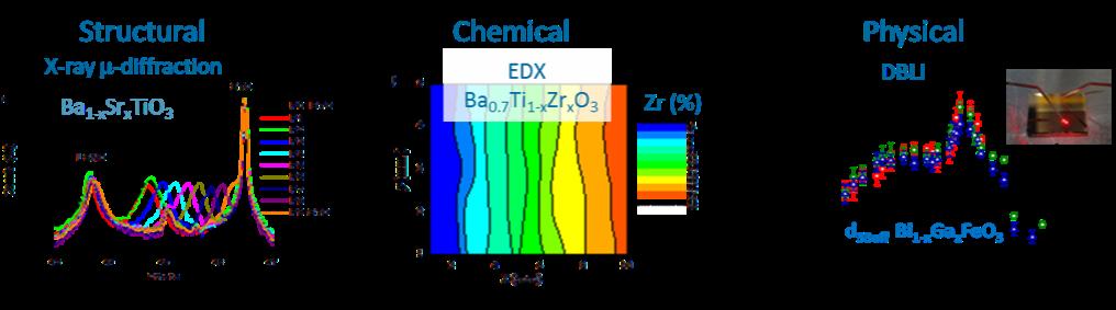 oxides OR1 image 2