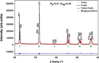 oxides OR2 image 2