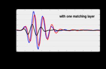 oxides OR2 image 4