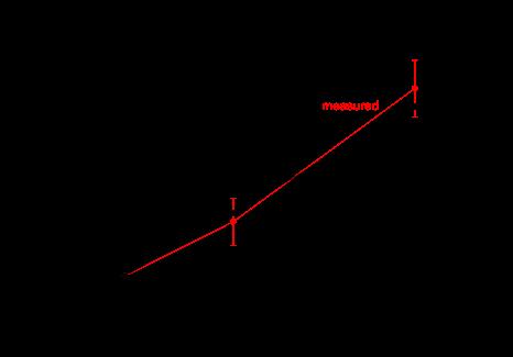 oxides OR3 image 3